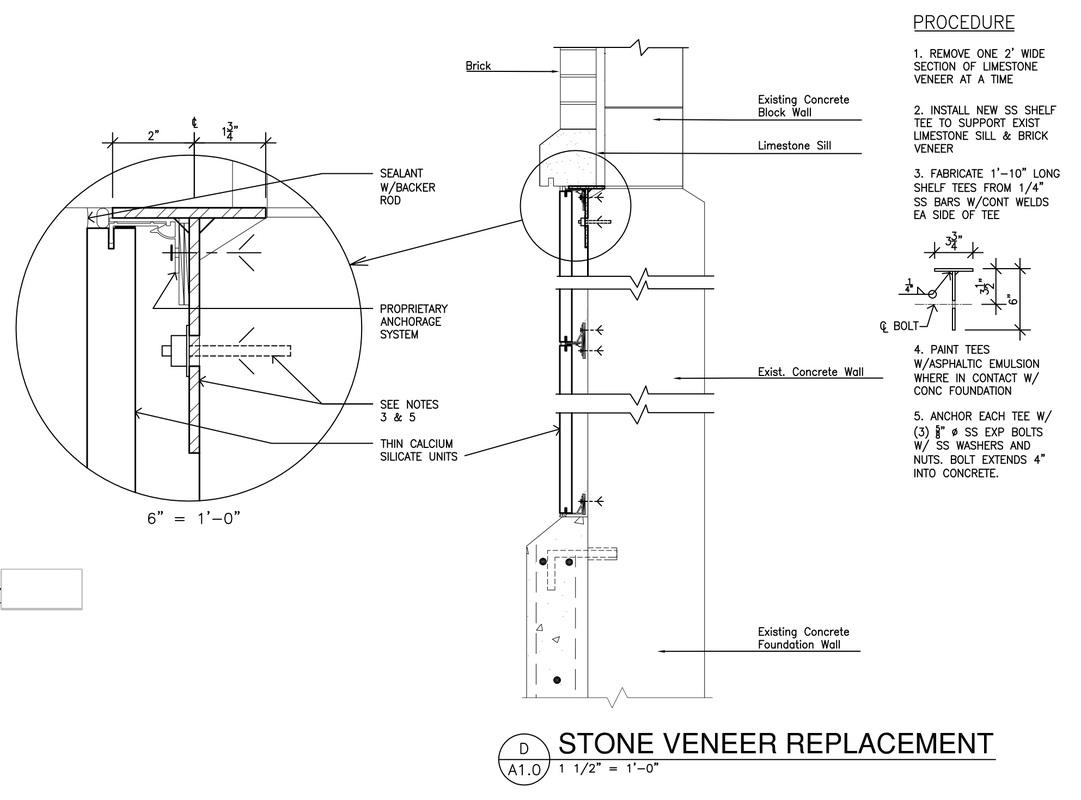 Stone Veneer Details : Architectural details architekwiki