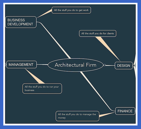 Architectural Firm Infographic