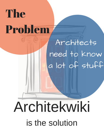Architekwiki is the solution